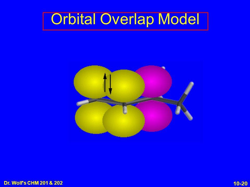 10-20 Dr. Wolf s CHM 201 & 202 Orbital Overlap Model