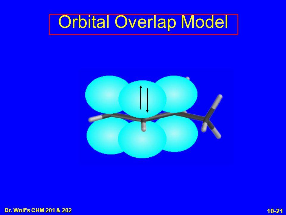 10-21 Dr. Wolf s CHM 201 & 202 Orbital Overlap Model