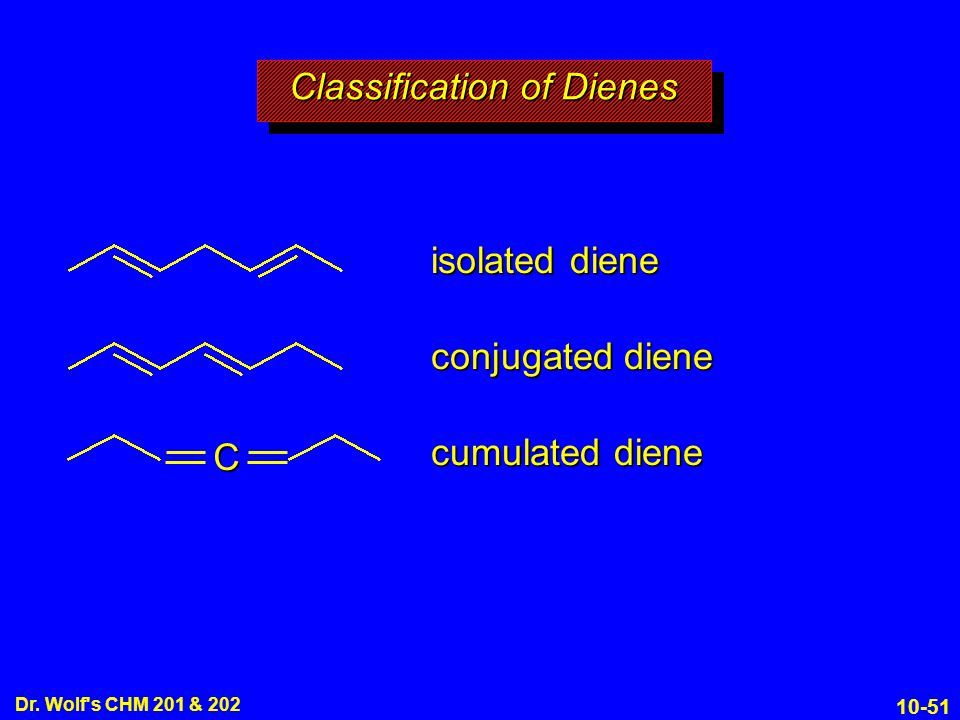 10-51 Dr. Wolf's CHM 201 & 202 isolated diene conjugated diene cumulated diene C Classification of Dienes