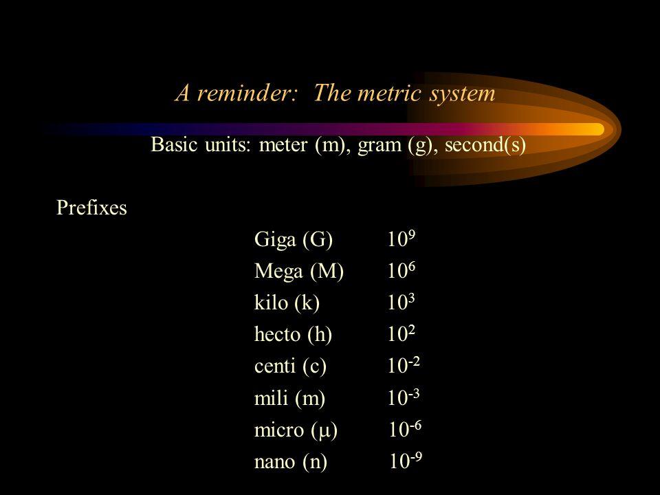 A reminder: The metric system Basic units: meter (m), gram (g), second(s) Prefixes Giga (G)10 9 Mega (M)10 6 kilo (k)10 3 hecto (h)10 2 centi (c)10 -2 mili (m)10 -3 micro (  ) 10 -6 nano (n) 10 -9