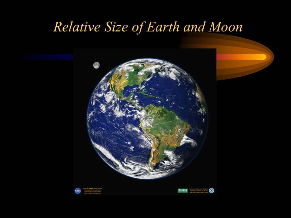Relative Size of Earth and Moon