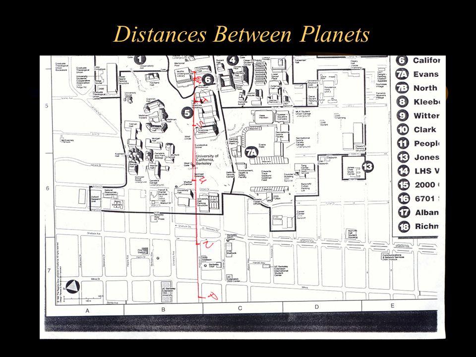 Distances Between Planets