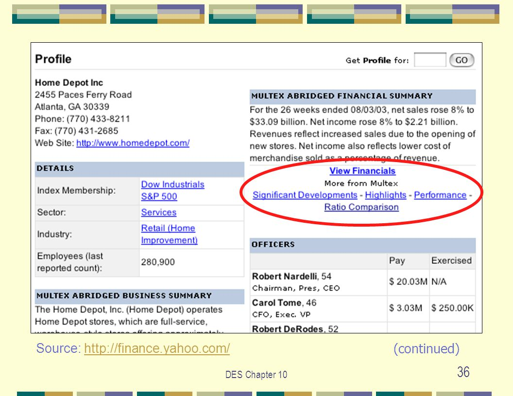 DES Chapter 10 36 Source: http://finance.yahoo.com/http://finance.yahoo.com/ (continued)