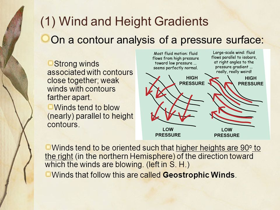 (2) The Geostrophic Equation Expresses the magnitude of the wind speed as a function of the geopotential height gradient on a constant pressure surface.