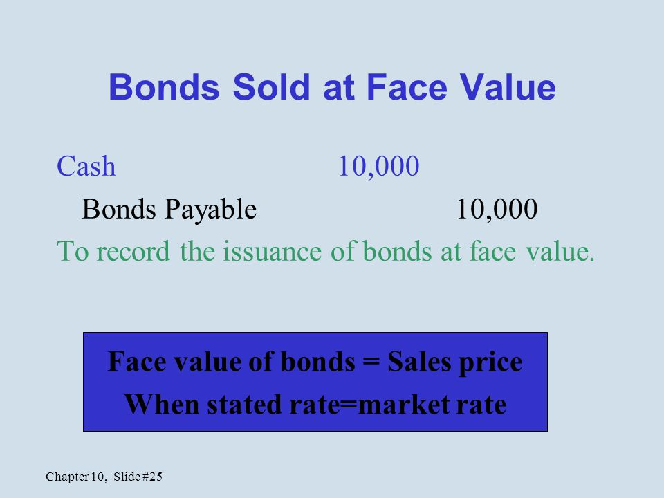 Chapter 10, Slide #25 Bonds Sold at Face Value Cash 10,000 Bonds Payable10,000 To record the issuance of bonds at face value. Face value of bonds = Sa