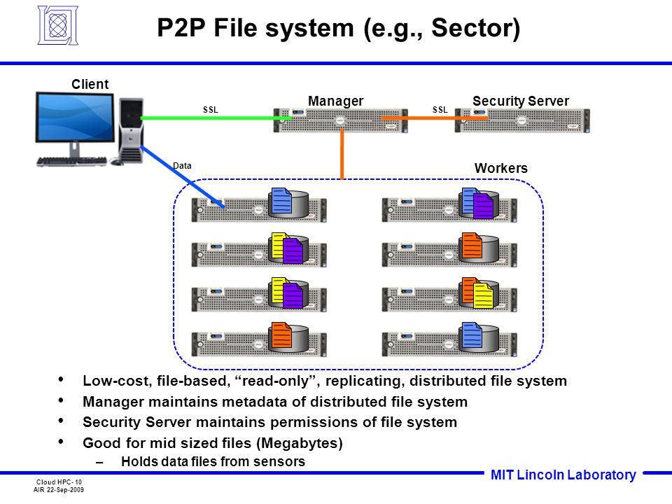 "MIT Lincoln Laboratory Cloud HPC- 10 AIR 22-Sep-2009 P2P File system (e.g., Sector) Low-cost, file-based, ""read-only"", replicating, distributed file s"