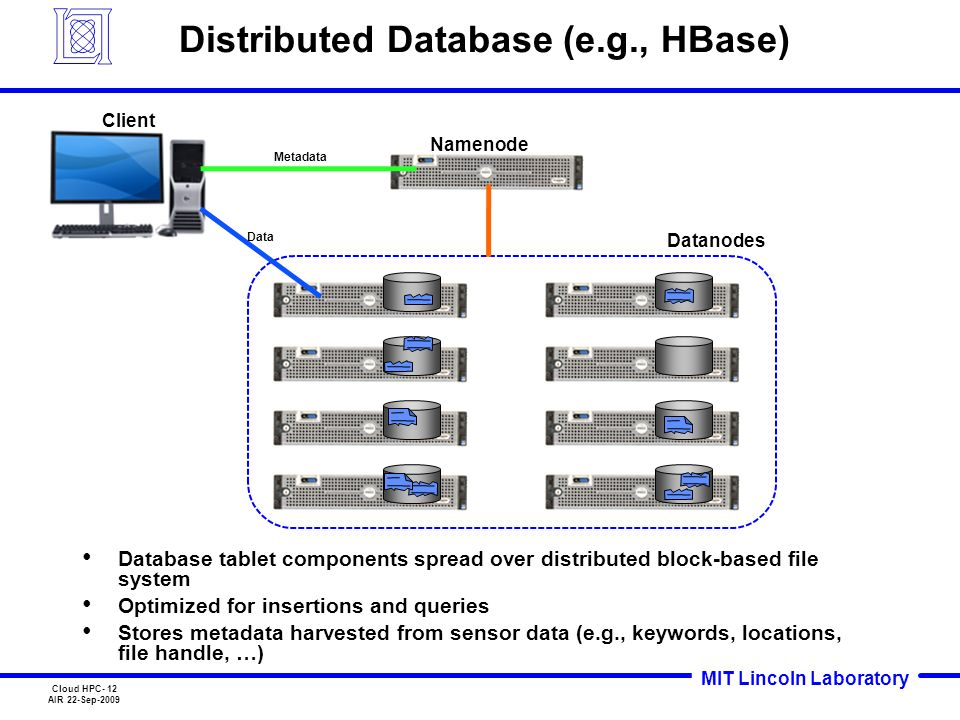 MIT Lincoln Laboratory Cloud HPC- 12 AIR 22-Sep-2009 Distributed Database (e.g., HBase) Database tablet components spread over distributed block-based
