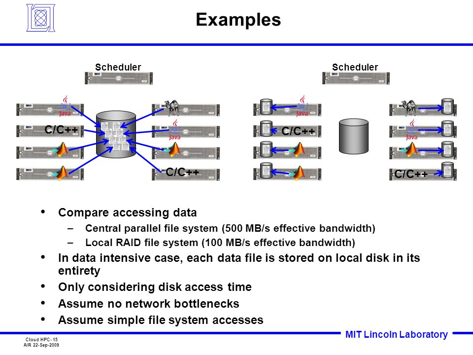 MIT Lincoln Laboratory Cloud HPC- 15 AIR 22-Sep-2009 Examples Compare accessing data –Central parallel file system (500 MB/s effective bandwidth) –Loc