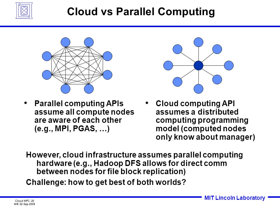 MIT Lincoln Laboratory Cloud HPC- 20 AIR 22-Sep-2009 Cloud vs Parallel Computing Parallel computing APIs assume all compute nodes are aware of each ot