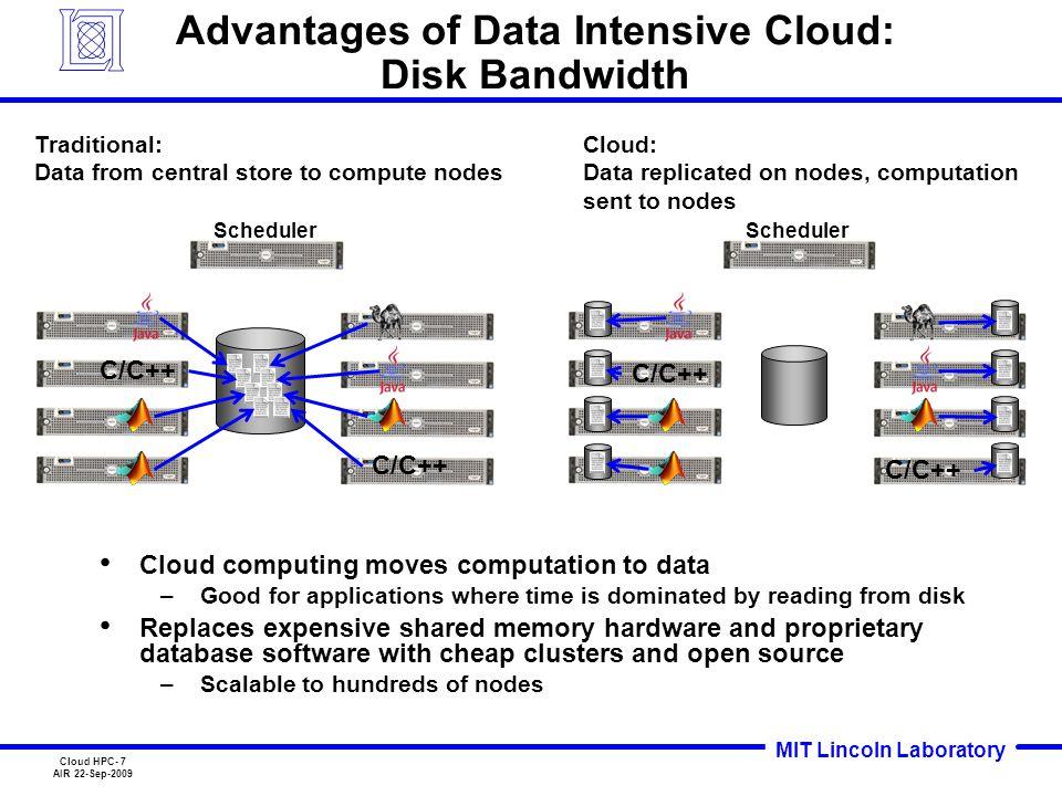 MIT Lincoln Laboratory Cloud HPC- 28 AIR 22-Sep-2009 What is LLGrid.