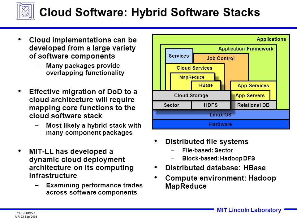 MIT Lincoln Laboratory Cloud HPC- 9 AIR 22-Sep-2009 Cloud Software: Hybrid Software Stacks Cloud implementations can be developed from a large variety