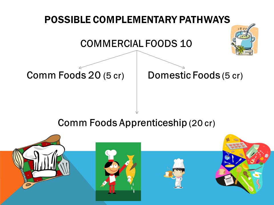 POSSIBLE COMPLEMENTARY PATHWAYS COMMERCIAL FOODS 10 Comm Foods 20 (5 cr) Domestic Foods (5 cr) Comm Foods Apprenticeship (20 cr)