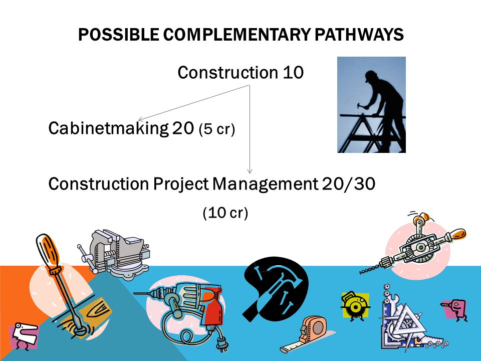 POSSIBLE COMPLEMENTARY PATHWAYS Construction 10 Cabinetmaking 20 (5 cr) Construction Project Management 20/30 (10 cr)
