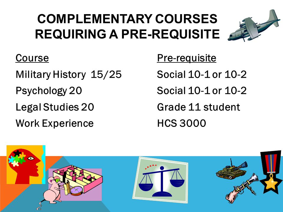 COMPLEMENTARY COURSES REQUIRING A PRE-REQUISITE CoursePre-requisite Military History 15/25Social 10-1 or 10-2 Psychology 20Social 10-1 or 10-2 Legal S