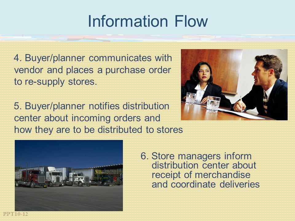 PPT10-12 Information Flow 6.