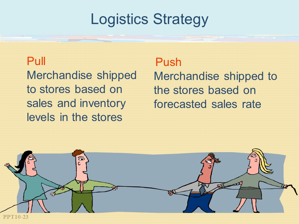 PPT10-23 Logistics Strategy Pull Merchandise shipped to stores based on sales and inventory levels in the stores Push Merchandise shipped to the stores based on forecasted sales rate