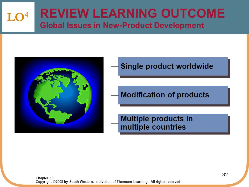 Copyright ©2008 by South-Western, a division of Thomson Learning. All rights reserved Chapter 10 32 REVIEW LEARNING OUTCOME Global Issues in New-Produ