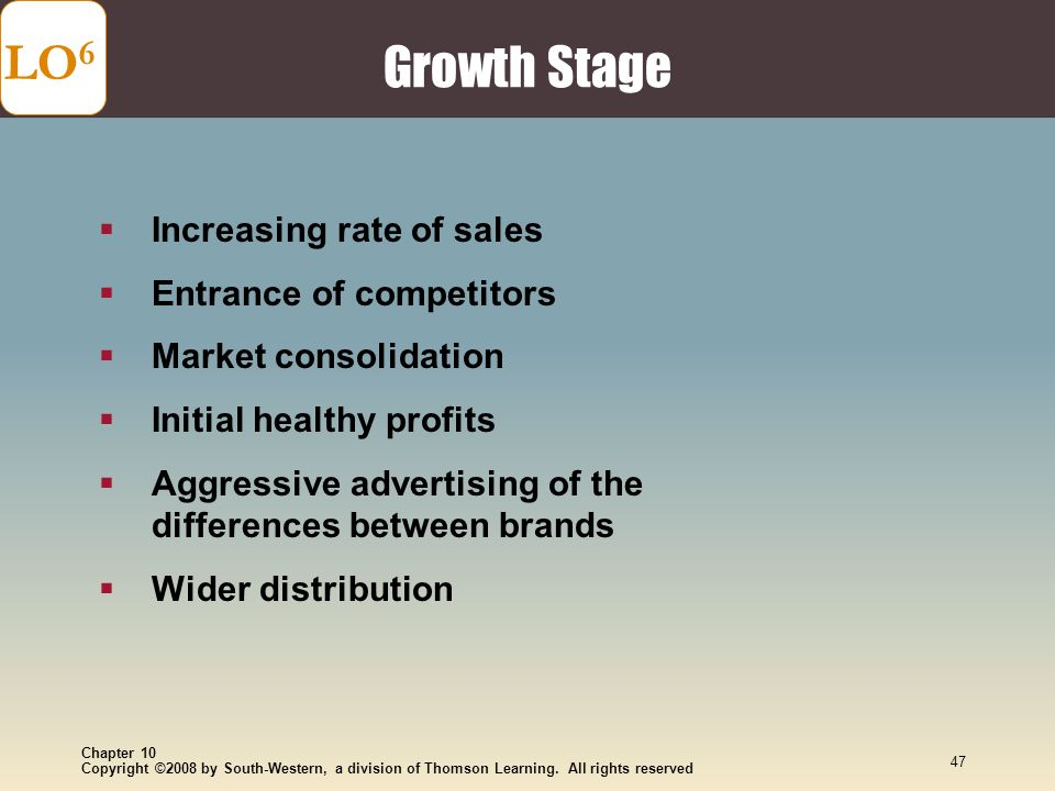 Copyright ©2008 by South-Western, a division of Thomson Learning. All rights reserved Chapter 10 47 LO 6 Growth Stage  Increasing rate of sales  Ent