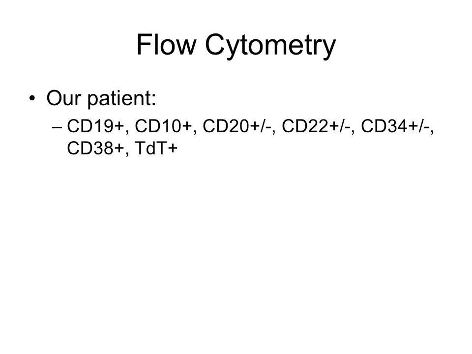 Flow Cytometry Our patient: –CD19+, CD10+, CD20+/-, CD22+/-, CD34+/-, CD38+, TdT+