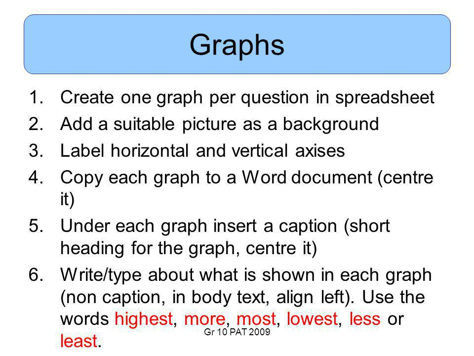 Gr 10 PAT 2009 Graphs 1.Create one graph per question in spreadsheet 2.Add a suitable picture as a background 3.Label horizontal and vertical axises 4.Copy each graph to a Word document (centre it) 5.Under each graph insert a caption (short heading for the graph, centre it) 6.Write/type about what is shown in each graph (non caption, in body text, align left).