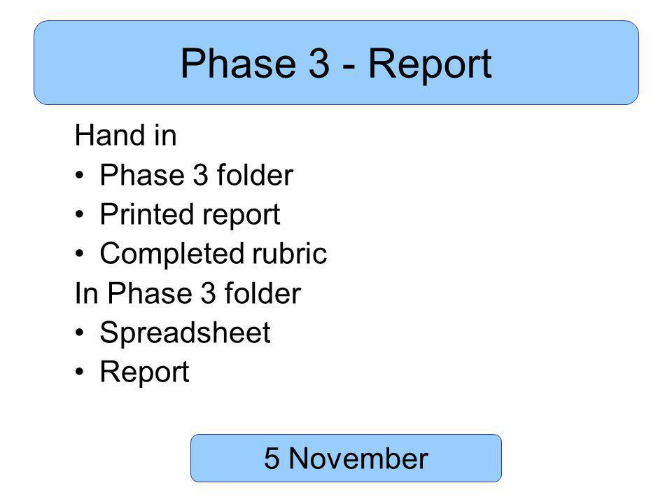 Gr 10 PAT 2009 Phase 3 - Report Hand in Phase 3 folder Printed report Completed rubric In Phase 3 folder Spreadsheet Report 5 November