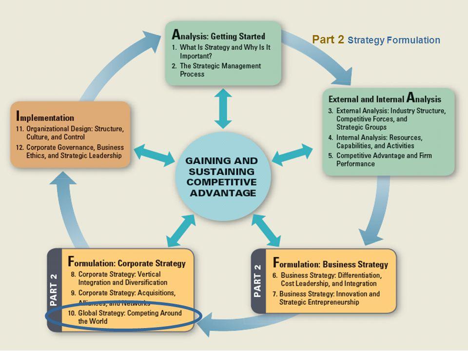 2–2 Part 2 Strategy Formulation