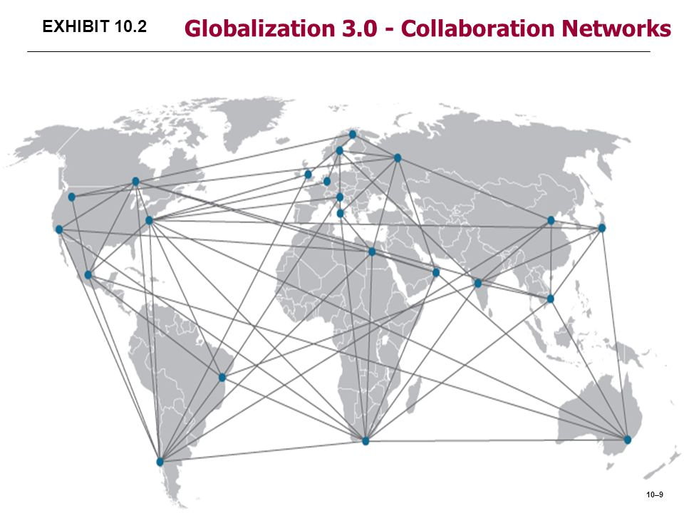 EXHIBIT 10.2 Globalization 3.0 - Collaboration Networks 10–9
