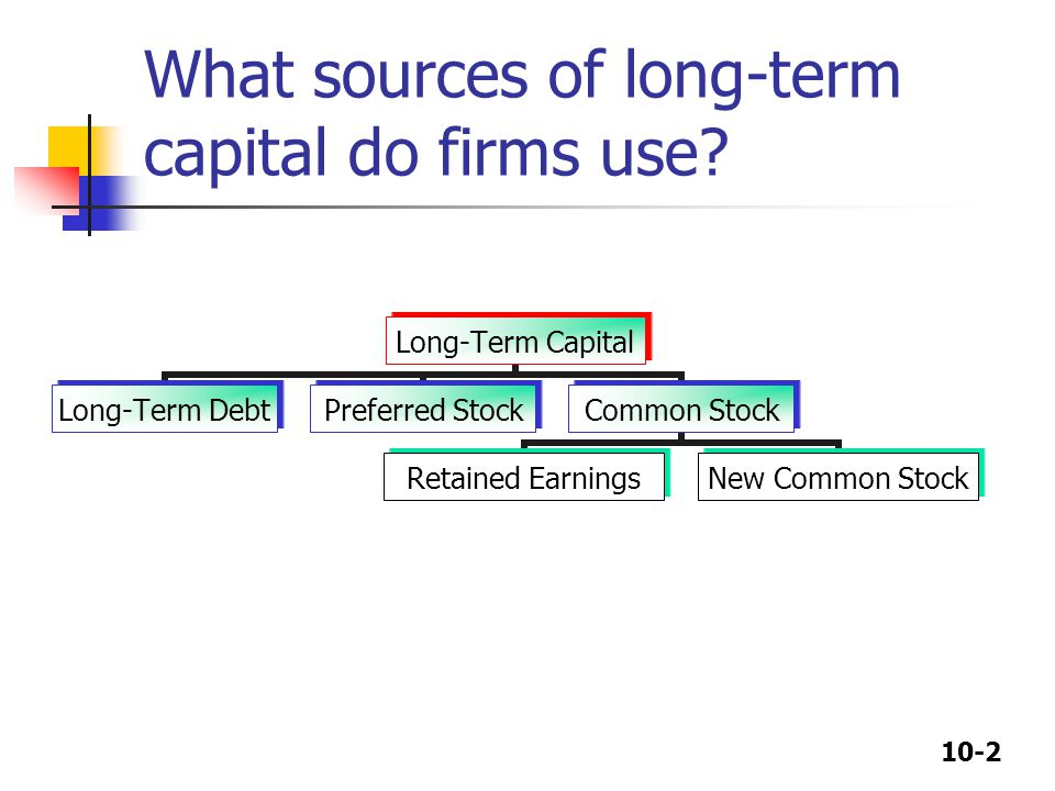 10-2 What sources of long-term capital do firms use.