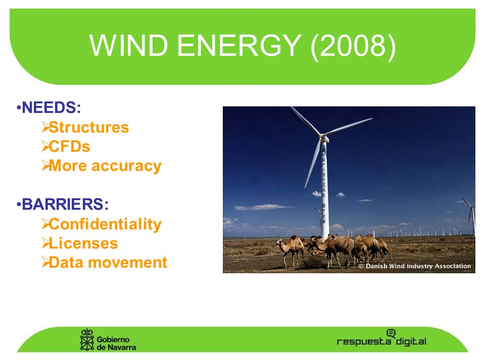 WIND ENERGY (2008) NEEDS:  Structures  CFDs  More accuracy BARRIERS:  Confidentiality  Licenses  Data movement