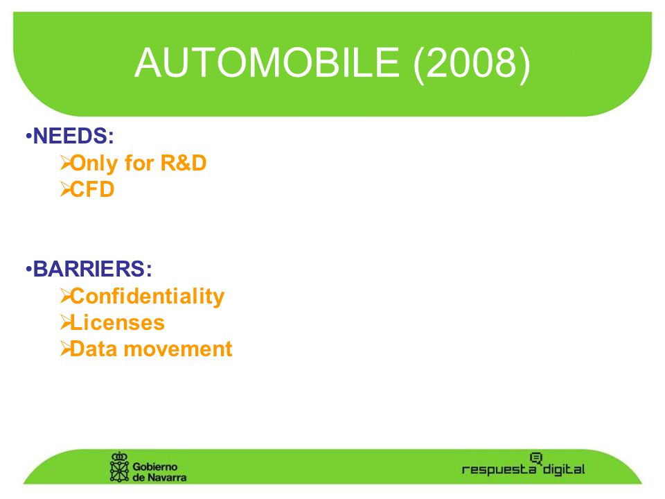 AUTOMOBILE (2008) NEEDS:  Only for R&D  CFD BARRIERS:  Confidentiality  Licenses  Data movement