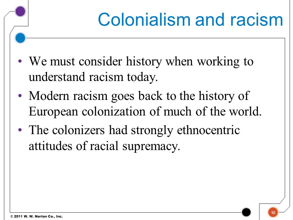 © 2011 W. W. Norton Co., Inc. Colonialism and racism We must consider history when working to understand racism today. Modern racism goes back to the