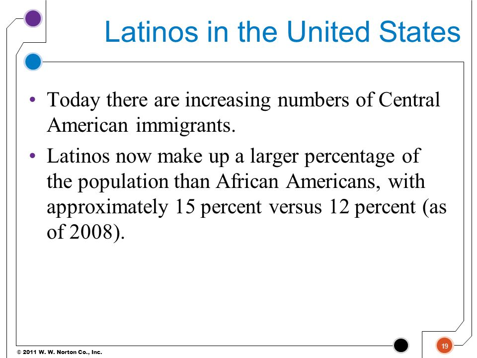 © 2011 W. W. Norton Co., Inc. Latinos in the United States Today there are increasing numbers of Central American immigrants. Latinos now make up a la
