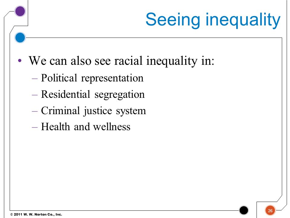 © 2011 W. W. Norton Co., Inc. Seeing inequality We can also see racial inequality in: –Political representation –Residential segregation –Criminal jus