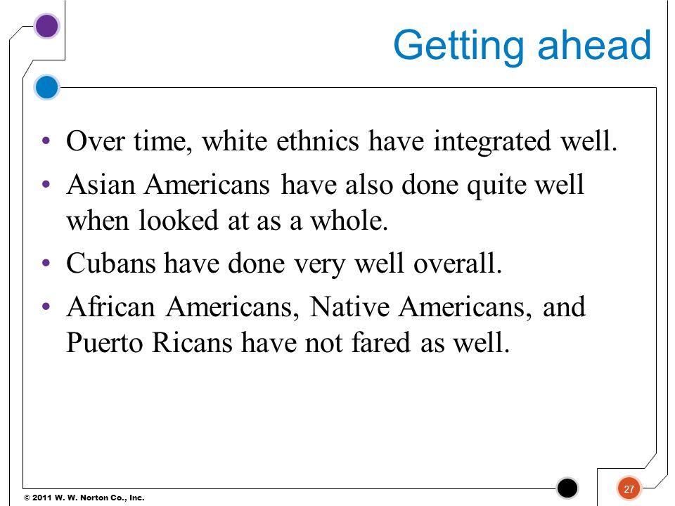 © 2011 W. W. Norton Co., Inc. Getting ahead Over time, white ethnics have integrated well. Asian Americans have also done quite well when looked at as