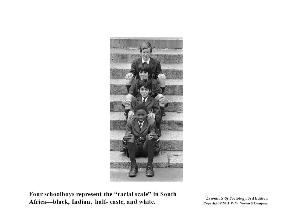 "Four schoolboys represent the ""racial scale"" in South Africa—black, Indian, half- caste, and white. Essentials Of Sociology, 3rd Edition Copyright © 2"