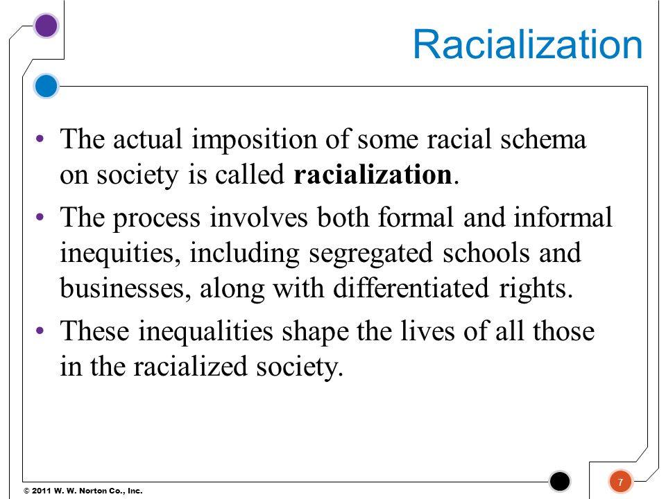 © 2011 W. W. Norton Co., Inc. Racialization The actual imposition of some racial schema on society is called racialization. The process involves both