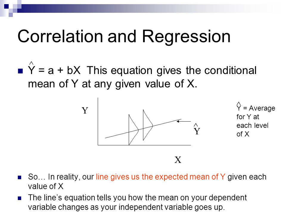 Correlation and Regression Y = a + bX This equation gives the conditional mean of Y at any given value of X. So… In reality, our line gives us the exp