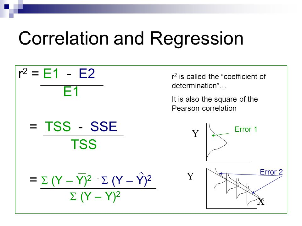 Correlation and Regression R 2  Is the improvement obtained by using X (and drawing a line through the conditional means) in getting as near as possible to everybody's value for Y over just using the mean for Y alone.