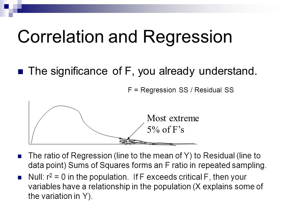 Correlation and Regression What about the Slope (called Coefficient ).