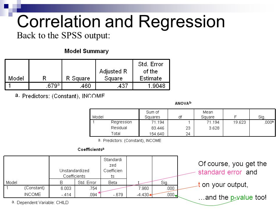 Correlation and Regression Back to the SPSS output: Of course, you get the standard error and t on your output, …and the p-value too!