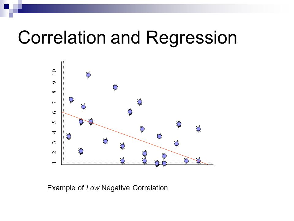 Correlation and Regression 1 2 3 4 5 6 7 8 9 10 Example of Low Negative Correlation