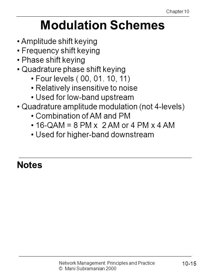 Notes Modulation Schemes Amplitude shift keying Frequency shift keying Phase shift keying Quadrature phase shift keying Four levels ( 00, 01. 10, 11)