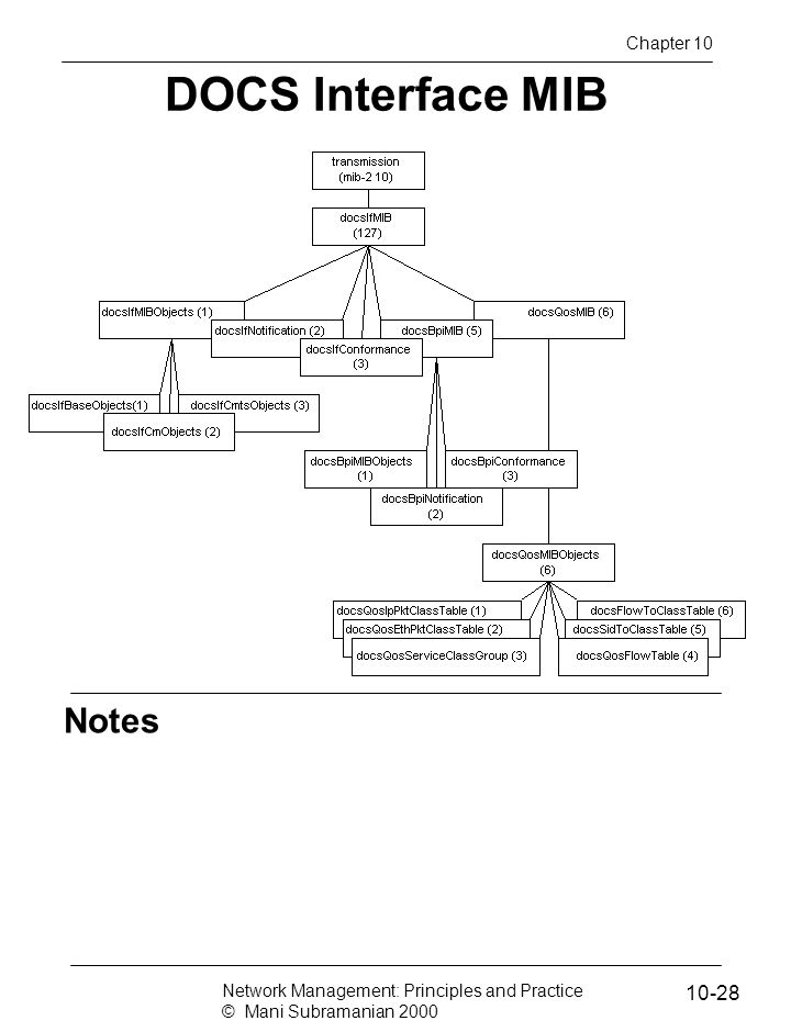 DOCS Interface MIB Notes Network Management: Principles and Practice © Mani Subramanian 2000 10-28 Chapter 10