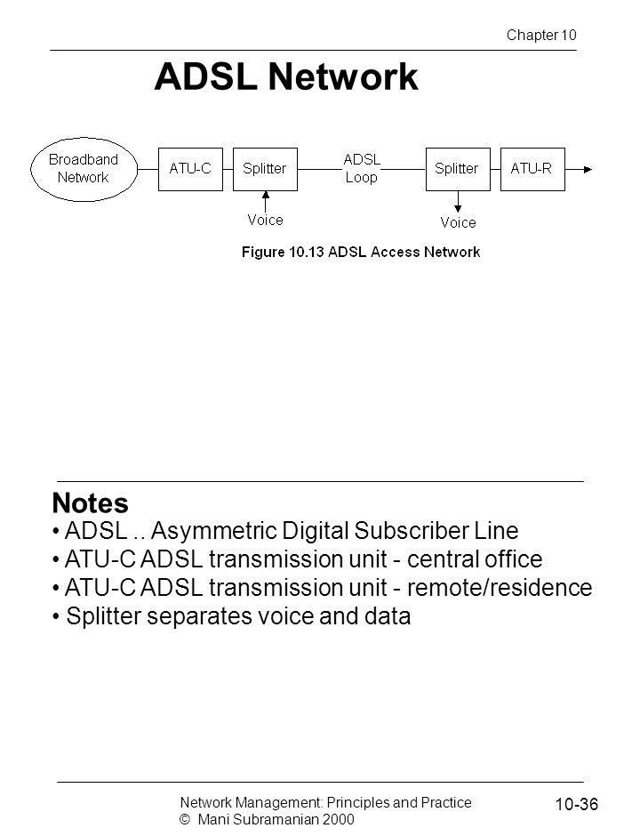Notes ADSL Network ADSL.. Asymmetric Digital Subscriber Line ATU-C ADSL transmission unit - central office ATU-C ADSL transmission unit - remote/resid