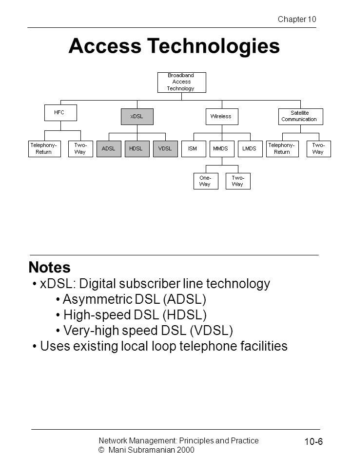 Notes Access Technologies xDSL: Digital subscriber line technology Asymmetric DSL (ADSL) High-speed DSL (HDSL) Very-high speed DSL (VDSL) Uses existin