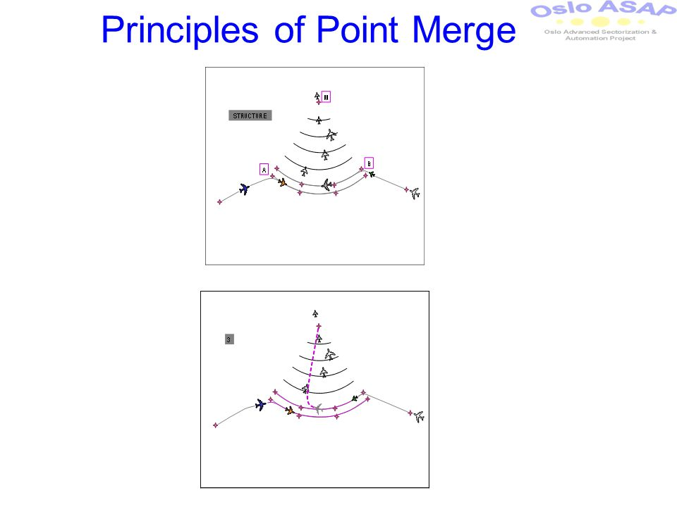 Principles of Point Merge