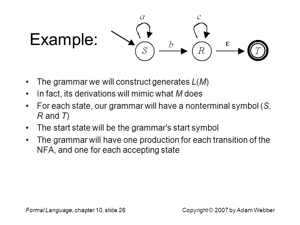 Formal Language, chapter 10, slide 26Copyright © 2007 by Adam Webber Example: The grammar we will construct generates L(M) In fact, its derivations will mimic what M does For each state, our grammar will have a nonterminal symbol (S, R and T) The start state will be the grammar s start symbol The grammar will have one production for each transition of the NFA, and one for each accepting state