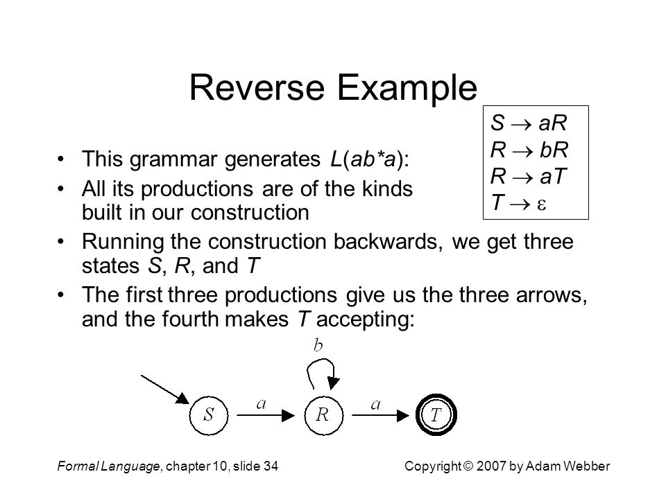 Formal Language, chapter 10, slide 34Copyright © 2007 by Adam Webber Reverse Example This grammar generates L(ab*a): All its productions are of the kinds built in our construction Running the construction backwards, we get three states S, R, and T The first three productions give us the three arrows, and the fourth makes T accepting: S  aR R  bR R  aT T  