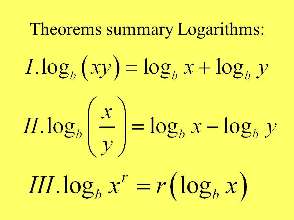 Theorems summary Logarithms: