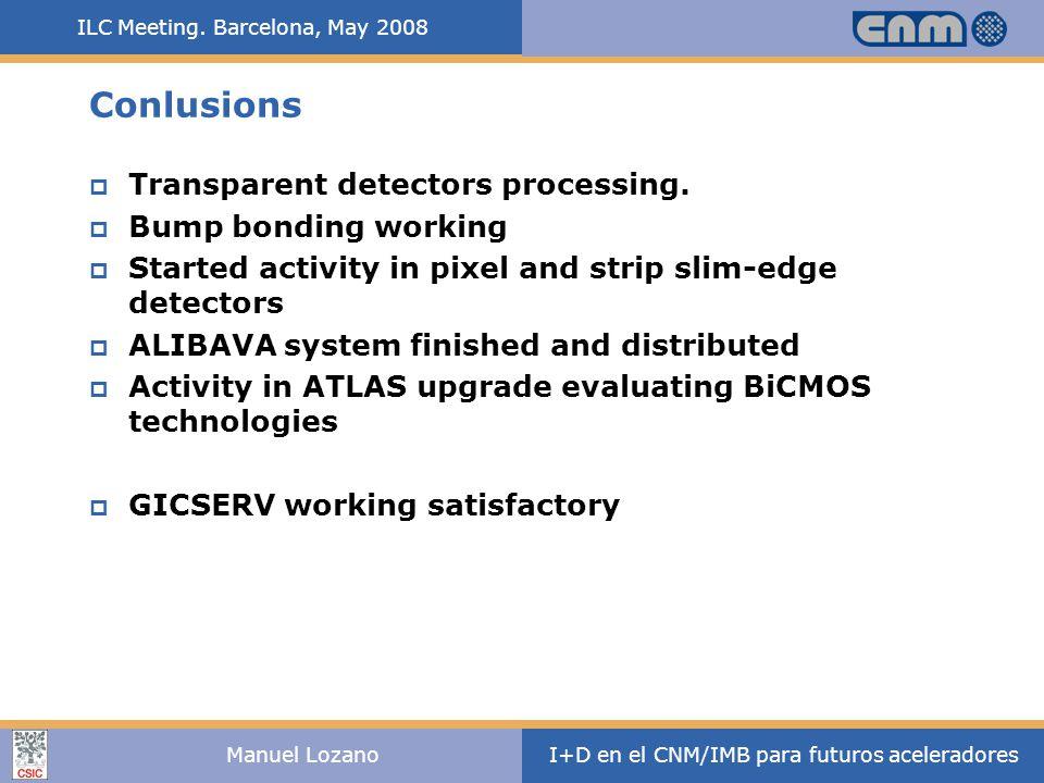 ILC Meeting. Barcelona, May 2008 I+D en el CNM/IMB para futuros aceleradoresManuel Lozano Conlusions  Transparent detectors processing.  Bump bondin